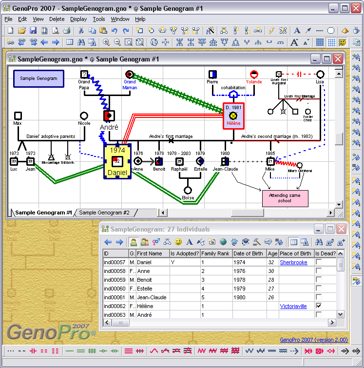 Family tree software draw your family tree diagram genopro genopro displaying a sample genogram make your family tree pronofoot35fo Gallery