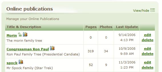 Список публикаций