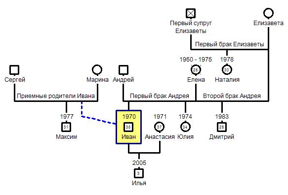 GenoPro - Программа для